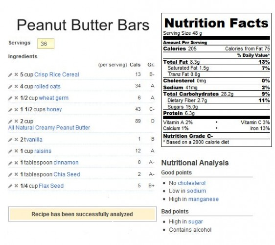nutrition facts for the peanut butter bars